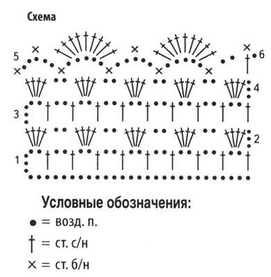 узоры филейного вязания крючком схемы с описанием