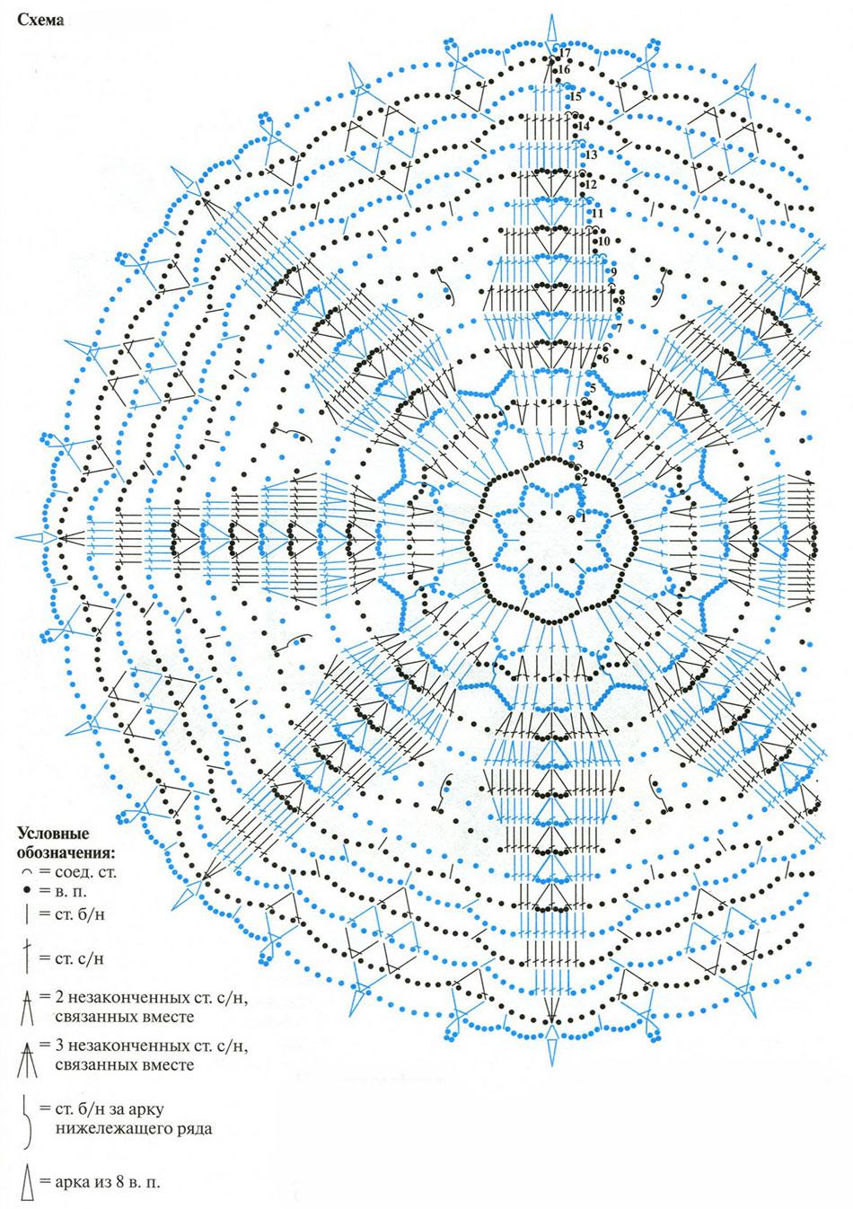 Вязание крючком журнал валентина схемы салфеток6