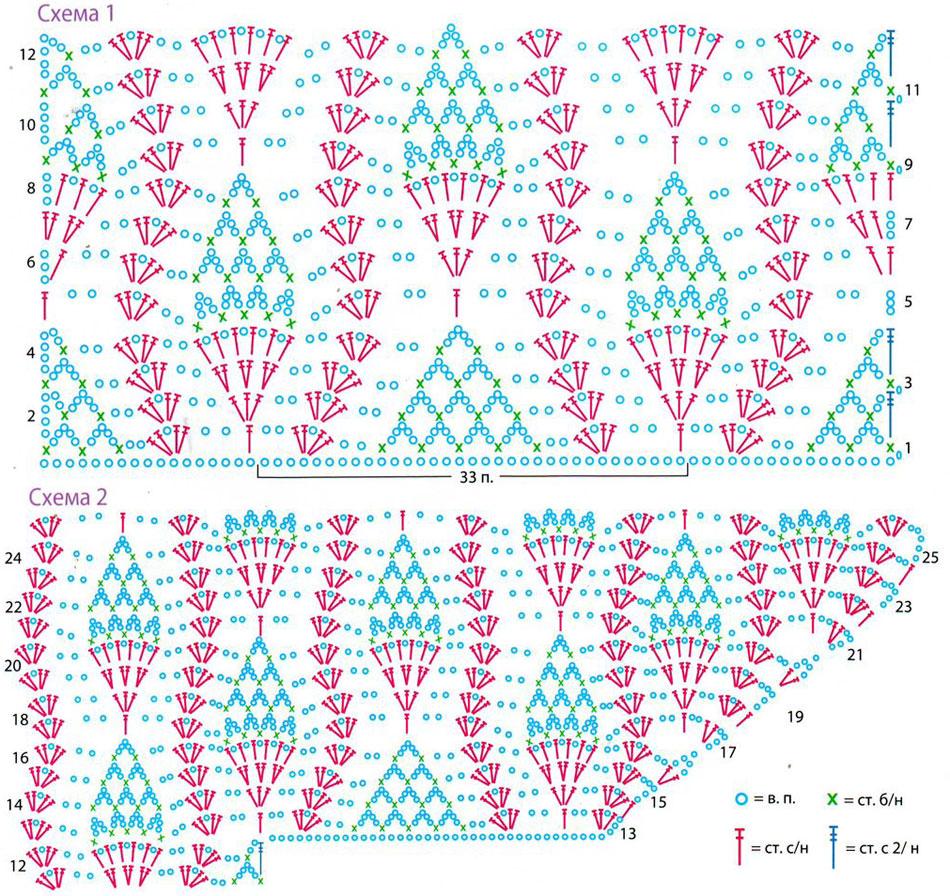 Все о вязании. вязание узоров вокруг горловины вязание для в.