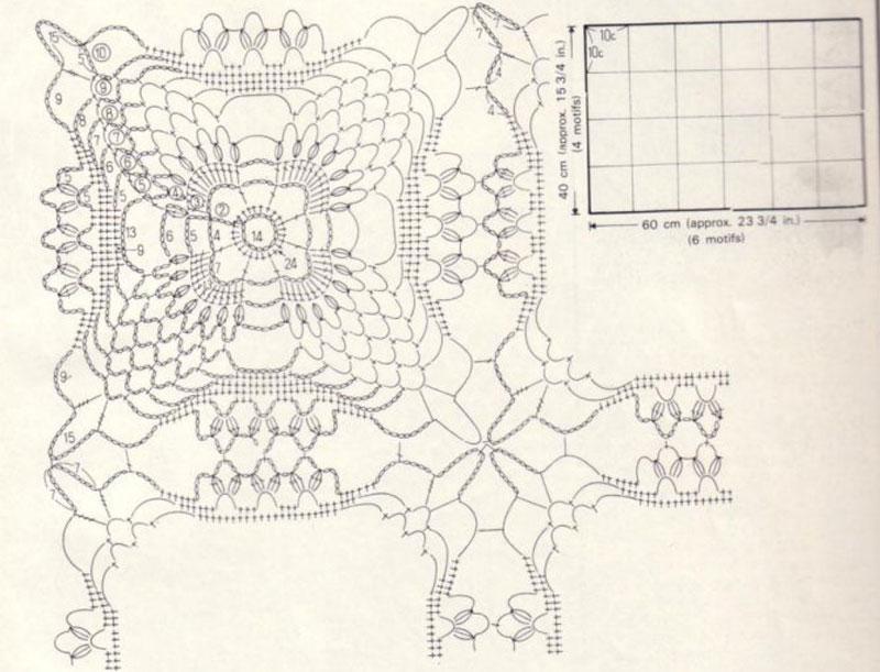 Вязание крючком схемы салфеток