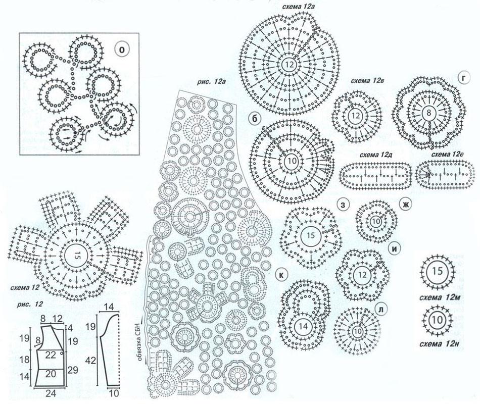 ирландские кружева схемы и выкройки