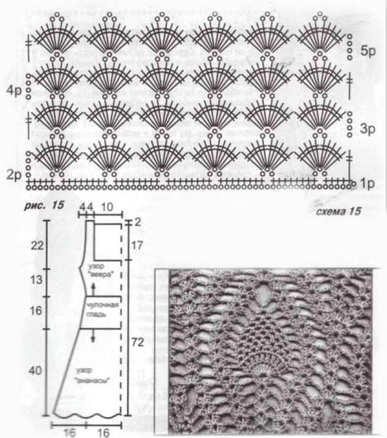 Схемы рисунков для вязания спицами для мальчиков