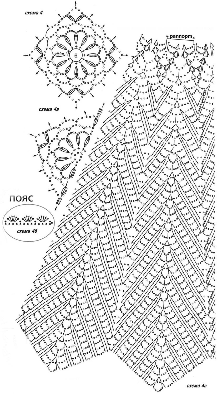 Схемы вязания юбки крючком фото
