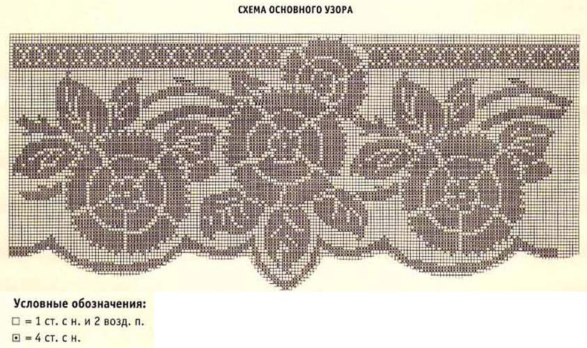 Описание вязание крючком шторы схемы