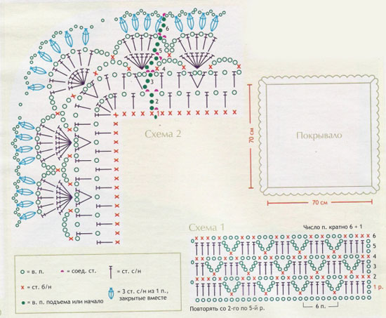 Вязание крючком пледа на выписку схема