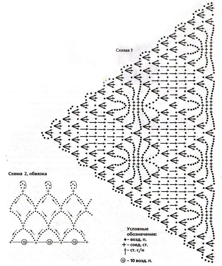 Схема вязания шали крючком с описанием 24