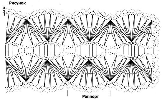 Модель вязанного мохер