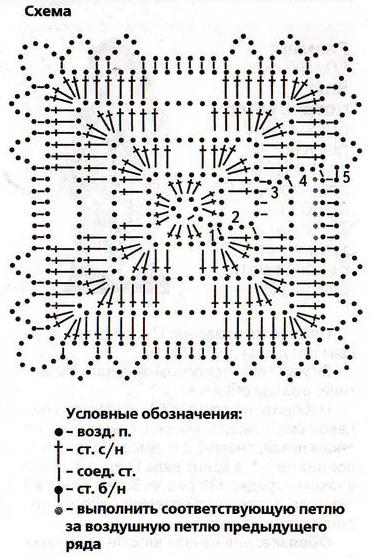 Палантин из квадратных мотивов крючком схема