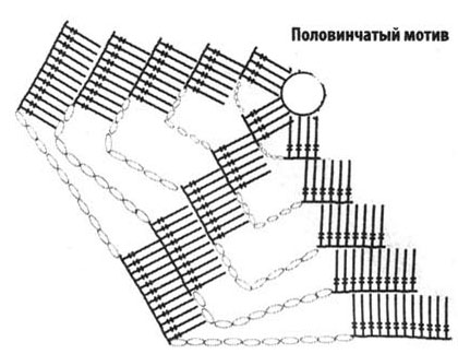Схема вязания мотивов:
