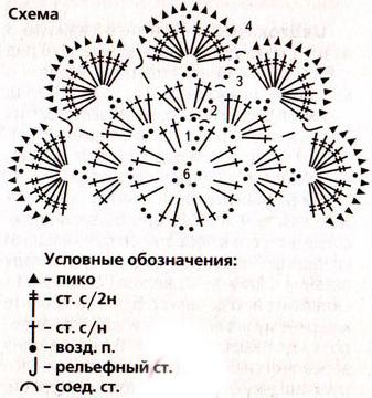вязание болеро описание схема