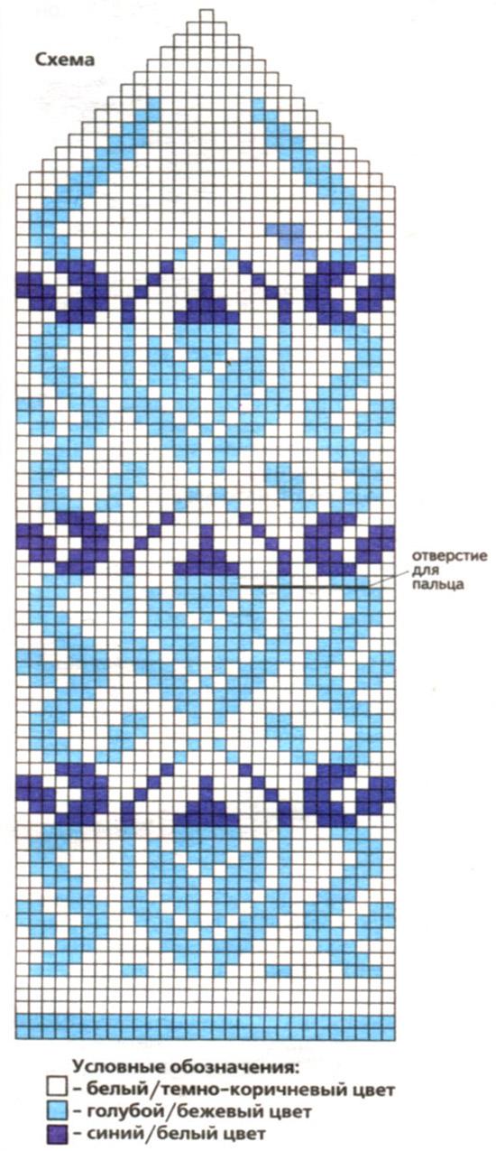 Фотография из темы машинное вязание