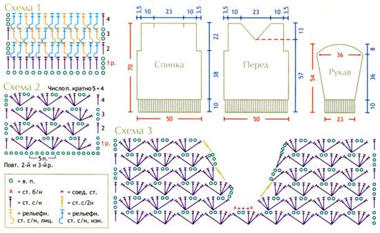 Схемы вязания спицами из буклированной пряжи спицами