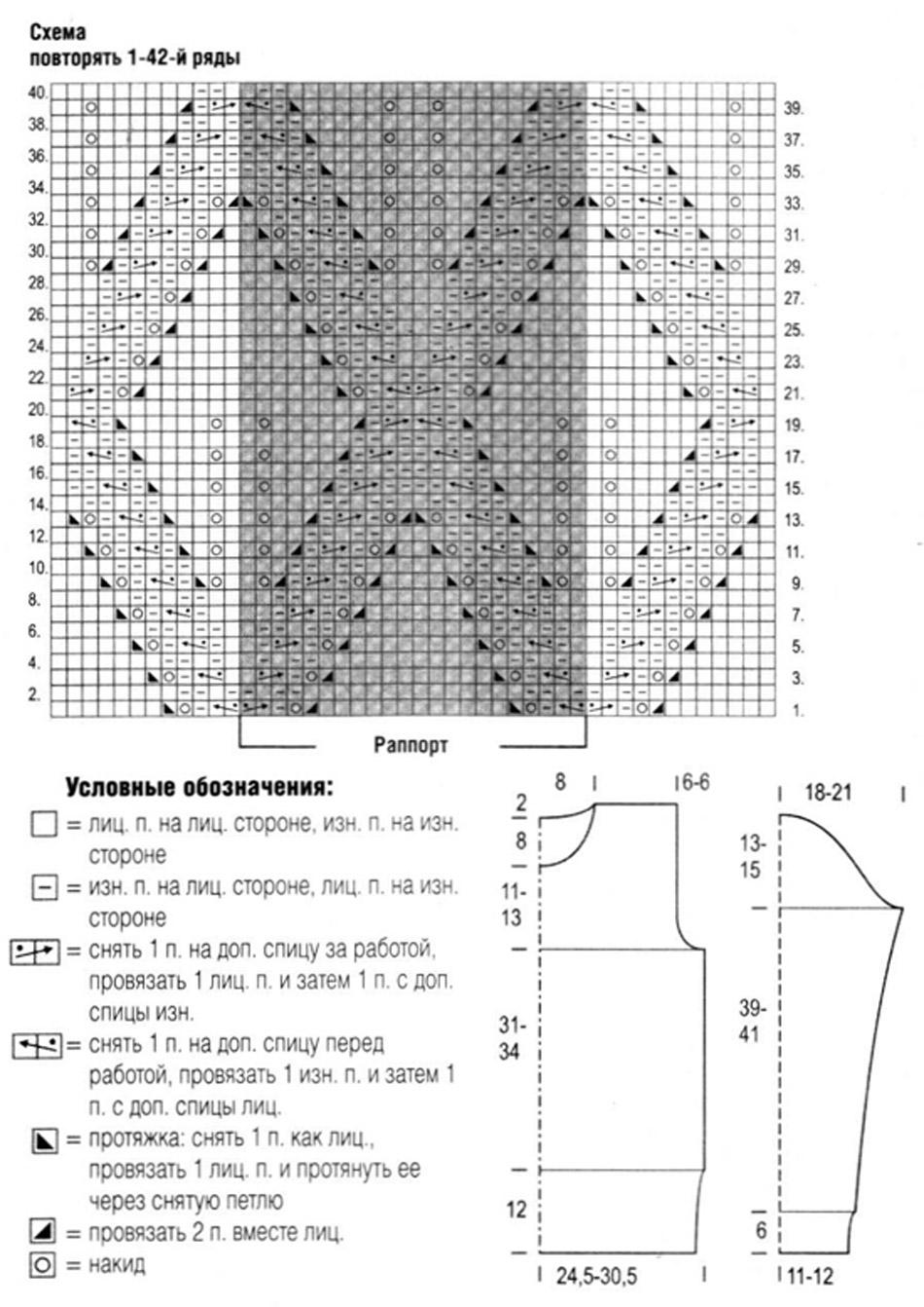 Схема вязания свитера на спицах для детей