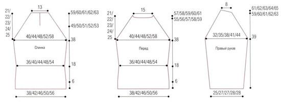 Частичное вязание для реглана 820