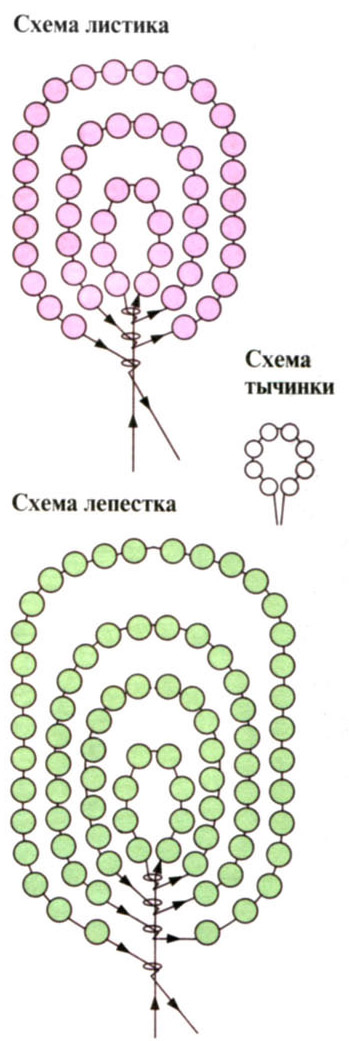 Поделки из бисера схемы цветок фиалка