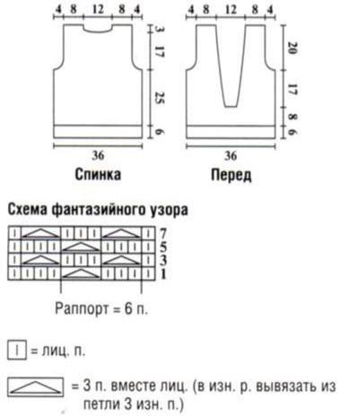 Как вязать планку для кофты на спицах 176