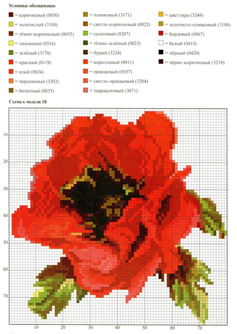 Схемы вышивки крестом цветок мак
