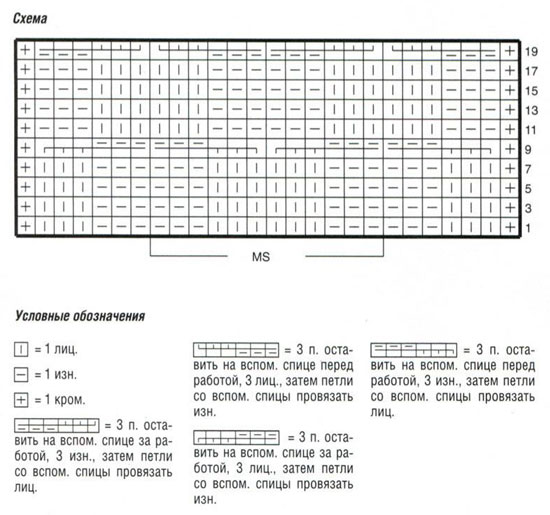 схема вязания пинеток спицами с описанием ваш запрос