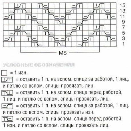 Схема вязания выкройка и