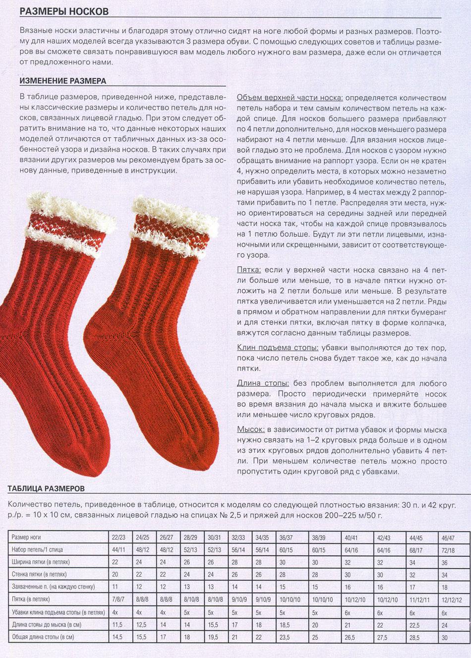 Носок вязание стопы