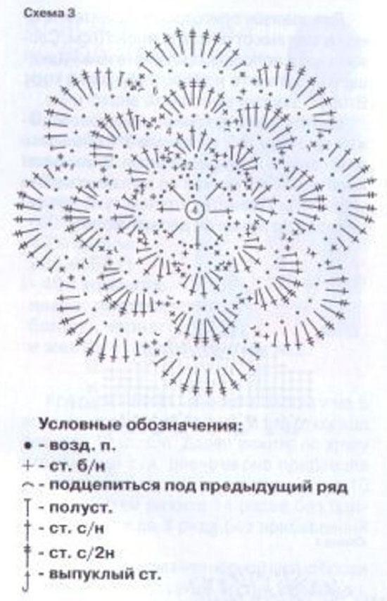 Схема вязания цветов для шапочки 63