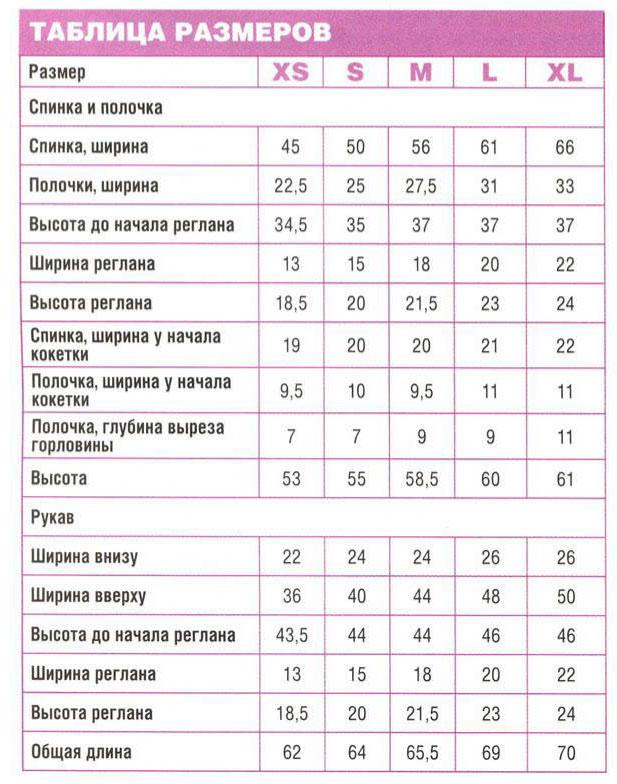 Размеры для вязания реглана сверху