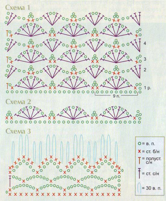 Узоры крючком схемы для кофточек для детей фото