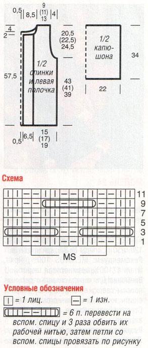 Туниское вязание