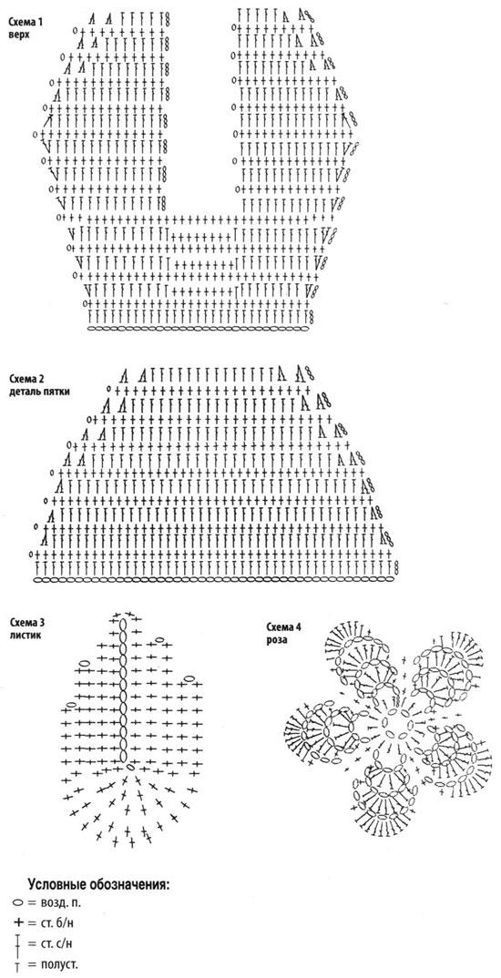 Вязание крючком сапожки схемы и описание