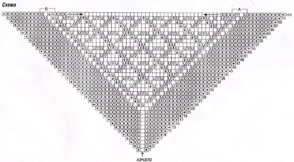 Вязание крючком схема лента