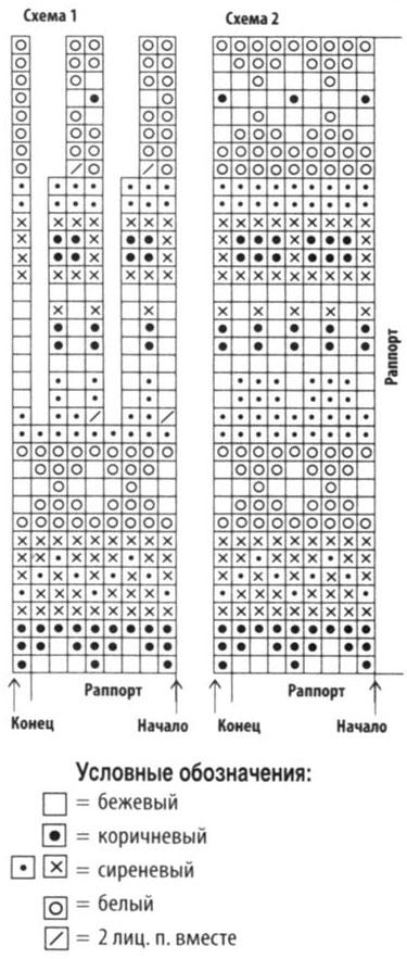 Схема вязания жакета и гетр спицами.