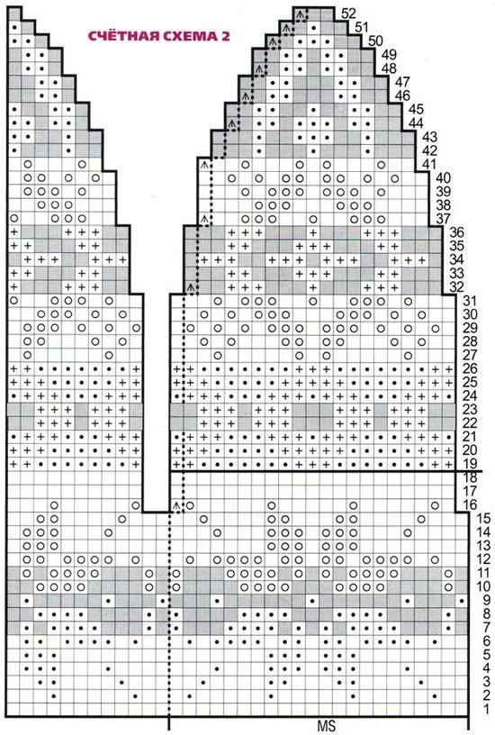 Мода. Описание: схема вязания шапки с орнаментом совы для взрослых