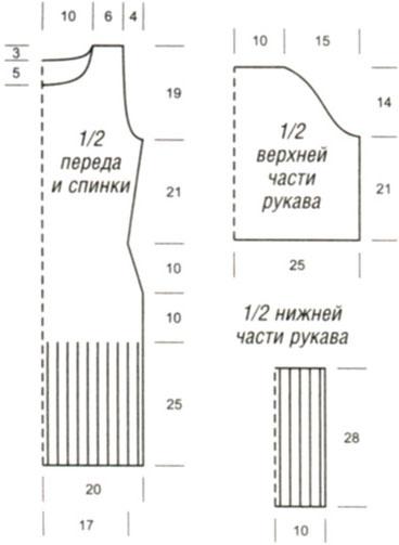 чертеж юбки колокол