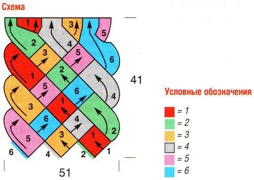 Схема вязания плетеного узора спицами