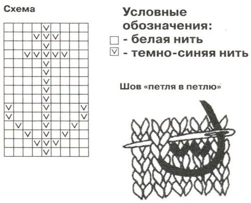 Купальников спицами и вязаные следки