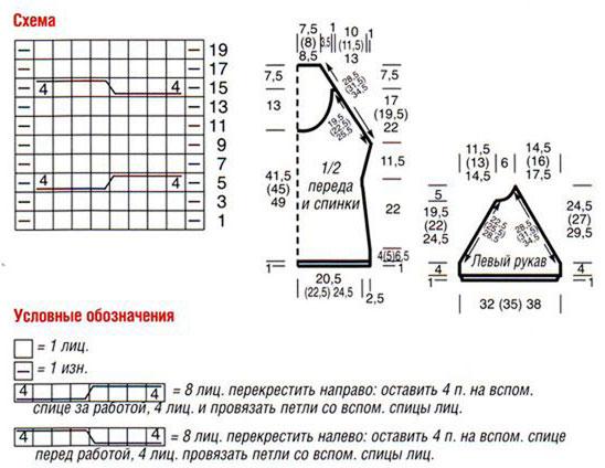Схемы вязания спицами, а также схемы моделей и узоров в.