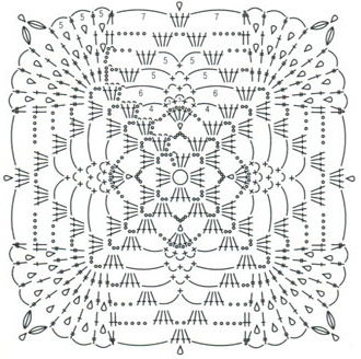 Схемы вязанных скатертей крючком
