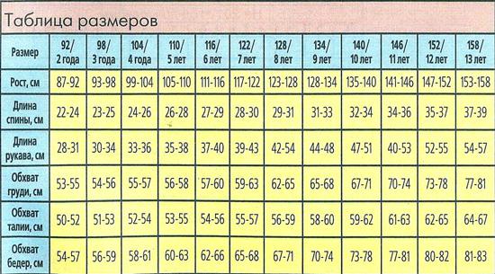 Таблицы размеров на детей по вязанию 440