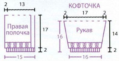 Частичное вязание для реглана 728